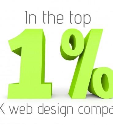 Web Design In Kent