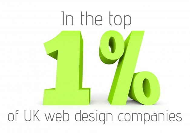 2017-2020 In the top 1% of UK web design companies !